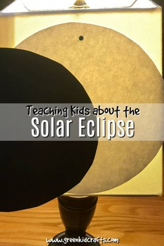 Teaching kids about the solar eclipse. Here is a simple activity for showing kids what happens during a solar eclipse. Great for at home or in class teaching.
